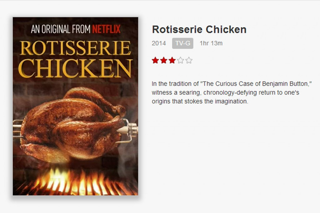 Rotisserie Chicken Description